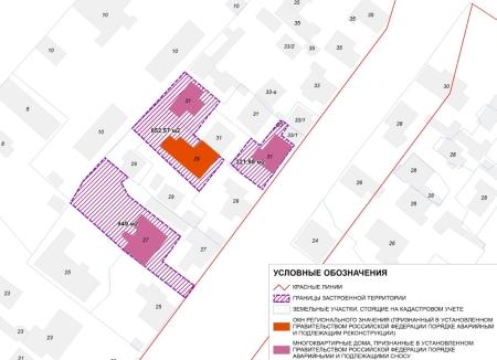В Иркутске планируется расселение аварийного жилья
