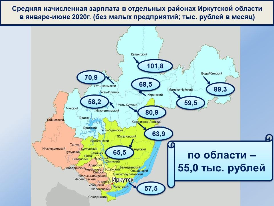 Занятость и зарплата в Иркутской области